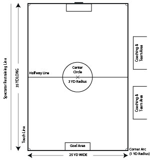 U6 Field Diagram