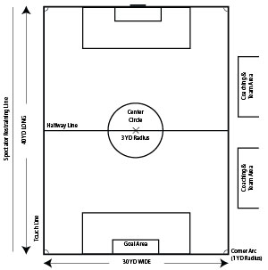 U8 Field Diagram